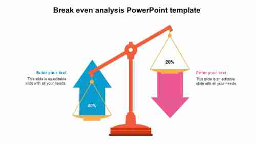 Break even analysis PowerPoint template