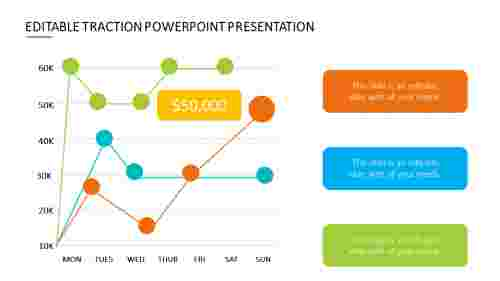 EDITABLE TRACTION POWERPOINT PRESENTATION