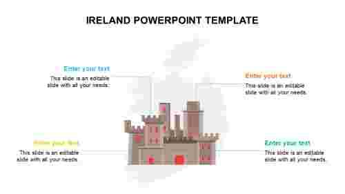 IRELAND%20POWERPOINT%20TEMPLATE%20DESIGNS