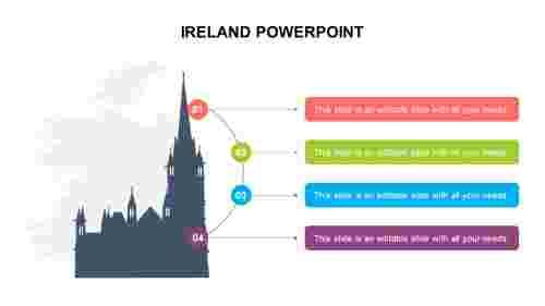IRELAND%20POWERPOINT%20PRESENTATION