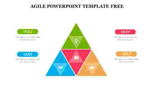 AGILE%20POWERPOINT%20TEMPLATE%20FREE%20DOWNLOAD