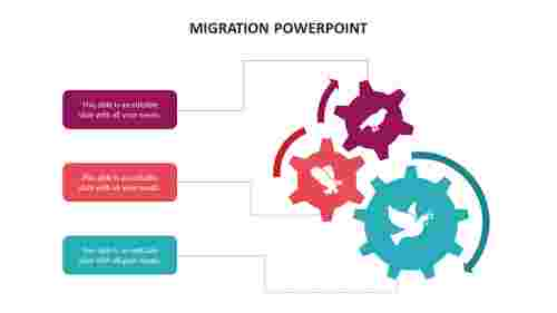 Migration%20PowerPoint%20Template