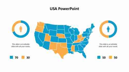 USA%20PowerPoint%20presentation