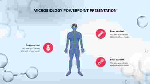 Microbiology%20PowerPoint%20presentation%20template%20diagram