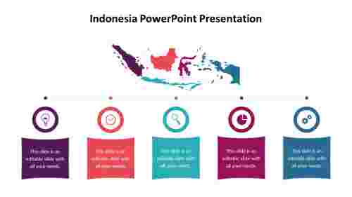 A%205%20node%20Indonesia%20PowerPoint%20Presentation