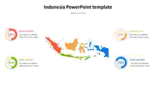 Simple%20Indonesia%20PowerPoint%20template