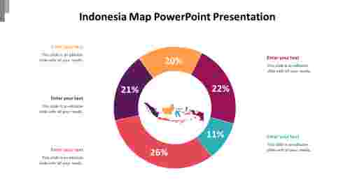Indonesia%20Map%20PowerPoint%20Presentation%20in%20chart%20model