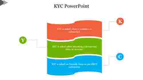 KYC%20PowerPoint%20Presentation