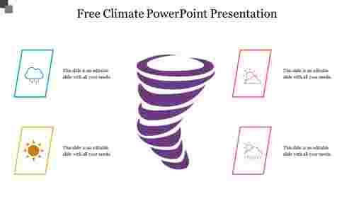 Free%20Climate%20PowerPoint%20Presentation%20template