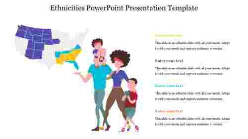 Editable%20Ethnicities%20PowerPoint%20Presentation%20Template