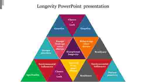 pyramid%20Longevity%20PowerPoint%20%20presentation%20template