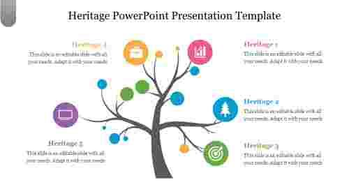 Heritage%20PowerPoint%20Presentation%20Template%20in%20tree%20model