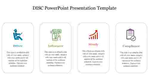 Editable%20DISC%20PowerPoint%20Presentation%20Template%20diagram