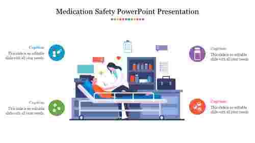 Editable%20Medication%20Safety%20PowerPoint%20Presentation%20templates