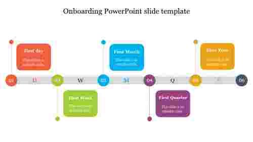 Onboarding%20PowerPoint%20slide%20template%20in%20timeline%20model