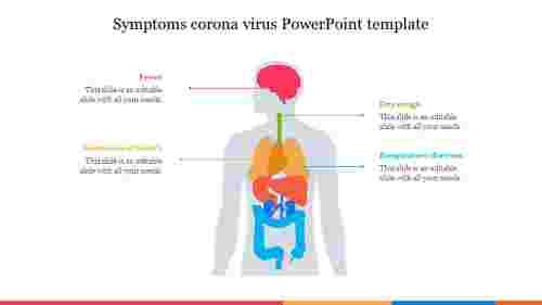 Editable%20Symptoms%20corona%20virus%20PowerPoint%20template%20designs