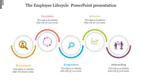 The%20Employee%20Lifecycle%20%20PowerPoint%20presentation%20slide%20design