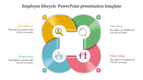 Employee%20lifecycle%20%20PowerPoint%20presentation%20template%20diagram