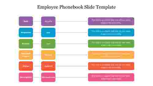 Editable%20Employee%20Phonebook%20Slide%20Template%20diagram