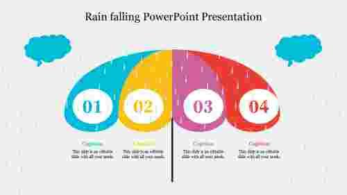 Rain%20falling%20PowerPoint%20Presentation%20with%20umbrella