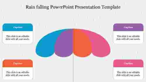 Editable%20Rain%20falling%20PowerPoint%20Presentation%20Template