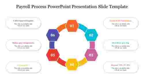 Best%20Payroll%20Process%20PowerPoint%20Presentation%20Slide%20Template