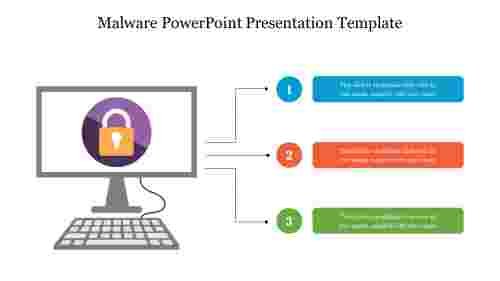 Download%20Malware%20PowerPoint%20Presentation%20Template