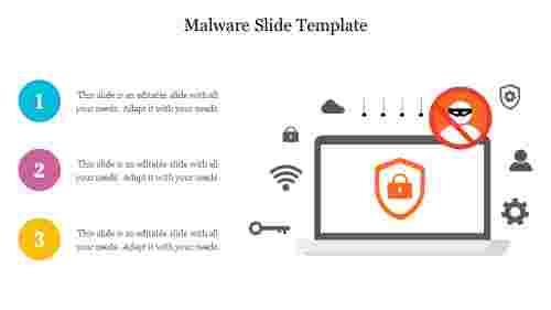 Download%20Editable%20Malware%20Slide%20Template%20Diagram