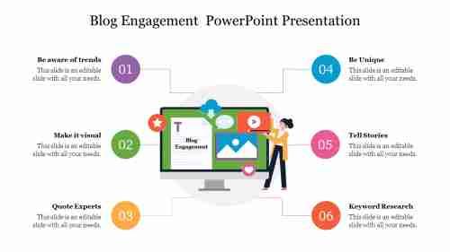 Editable%20Blog%20Engagement%20%20PowerPoint%20Presentation%20Template