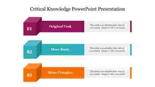 Cube%20Model%20Critical%20Knowledge%20PowerPoint%20Presentation