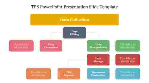 TPS%20PowerPoint%20Presentation%20Slide%20Template%20Flow%20Diagram