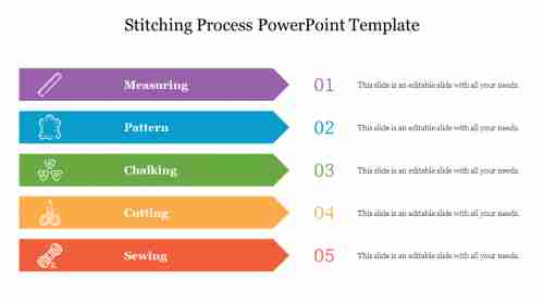 Editable%20Stitching%20Process%20PowerPoint%20Template%20Diagram