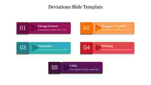 Editable%20And%20Creative%20Deviations%20Slide%20Template%20Designs