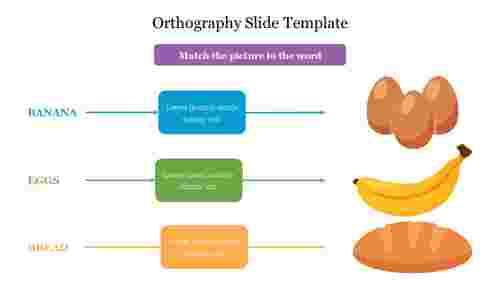 Editable%20Orthography%20Slide%20Template%20Diagrams