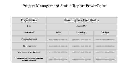 Table%20Model%20Project%20Management%20Status%20Report%20PowerPoint
