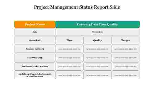 Creative%20Project%20Management%20Status%20Report%20Slide%20Designs