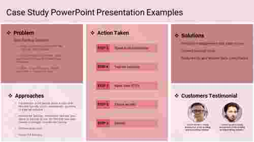 Case Study PowerPoint Presentation Examples
