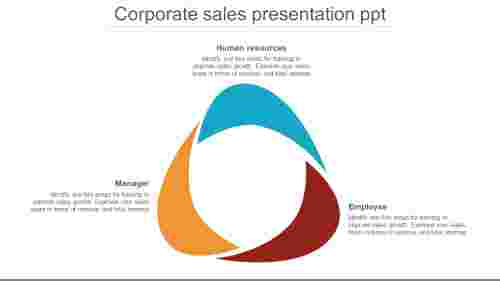 corporate sales presentation PPT triangle model