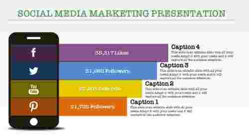 SocialMediaMarketingPPTTemplatesInMobileDesign