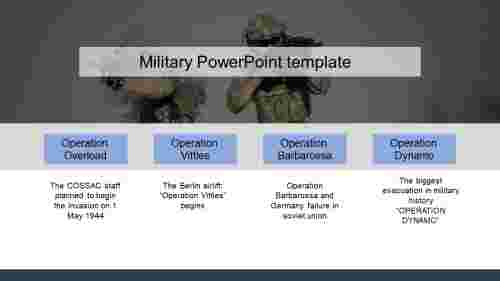 Afournodedmilitarypowerpointtemplate