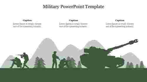 Military%20agenda%20PowerPoint%20Template