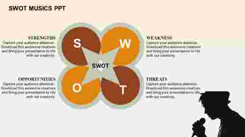 zigzagged swot analysis template powerpoint