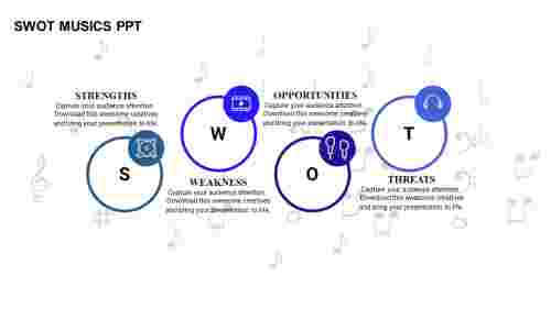 SWOT analysis template powerpoint bubble model