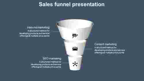 Marketing Sales Funnel Presentation