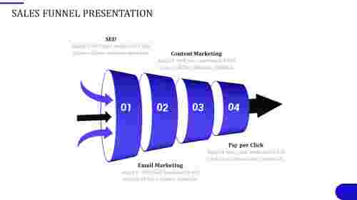 Sales Funnel Presentation in various stages