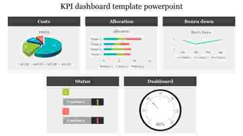 Amazing Best kpi dashboard template powerpoint