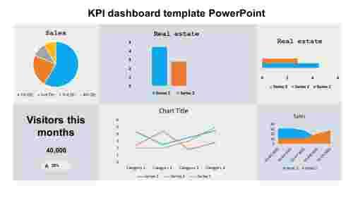 kpidashboardtemplatepowerpointslide