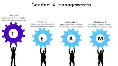 Leadership PPT template-gear model