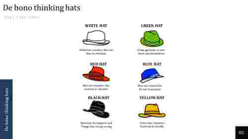 de bono thinking hats for analysis