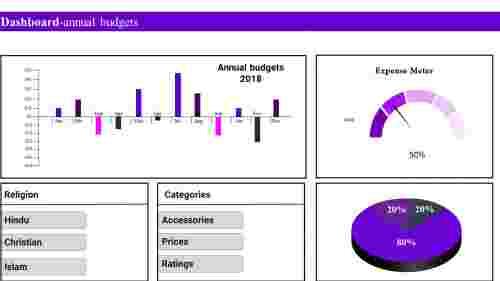 kpi dashboard template powerpoint - chart model
